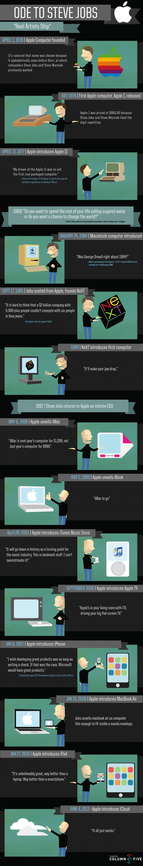 An Ode To Steve Jobs [INFOGRAPHIC]